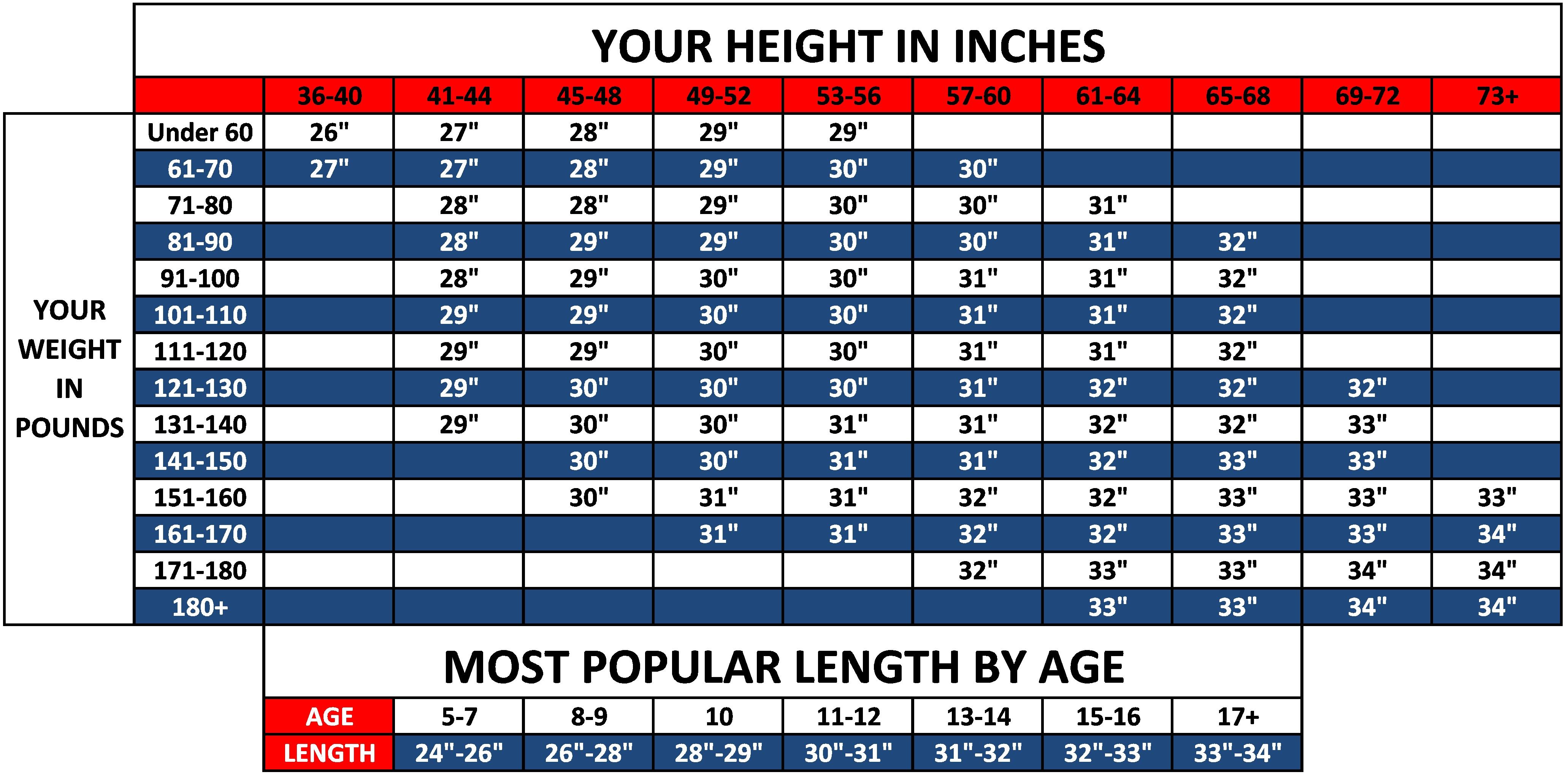 size chart  u2013 ritchie bat company